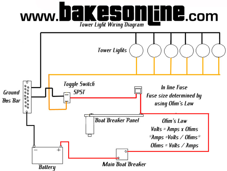 TowerLightWiring bakes resource library boat wiring schematics at readyjetset.co